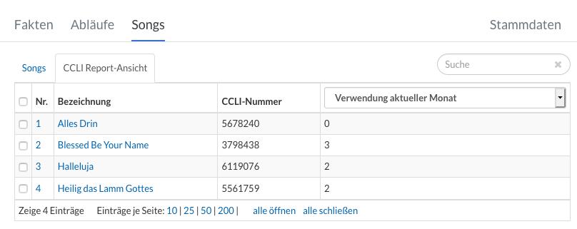 Screenshot der neuen CCLI Report Ansicht
