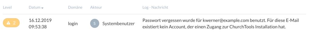 Für diese E-Mail existiert kein Account, der einen Zugang zur ChurchTools Installation hat.